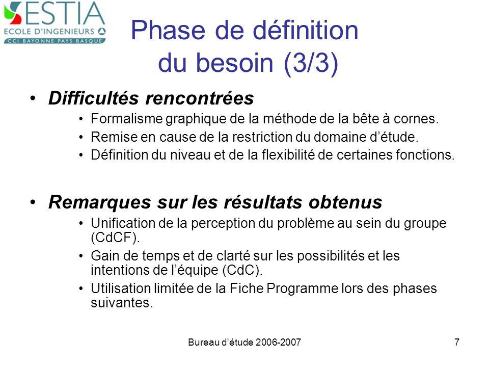 Bureau d'étude 2006-20077 Phase de définition du besoin (3/3) Difficultés rencontrées Formalisme graphique de la méthode de la bête à cornes. Remise e