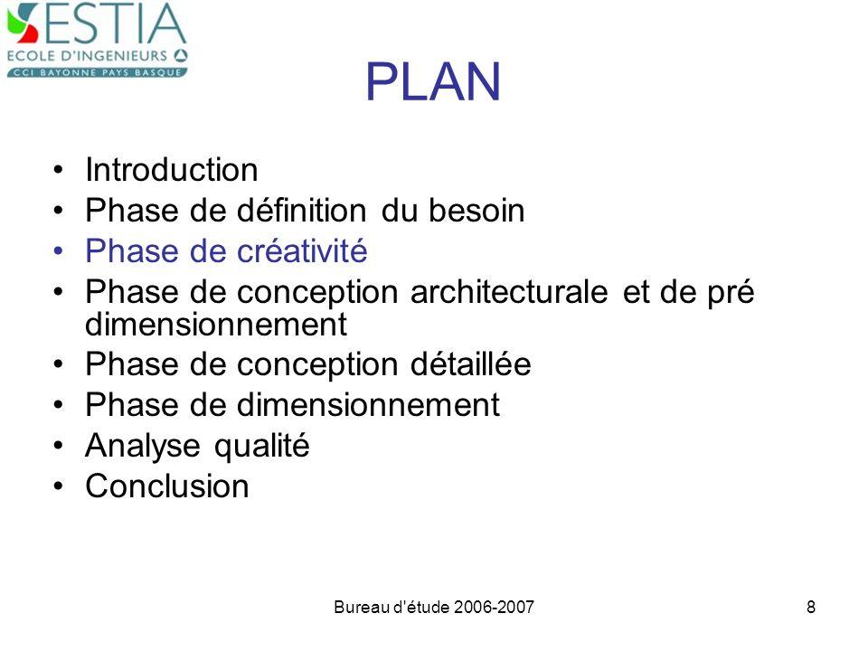 Bureau d'étude 2006-20078 PLAN Introduction Phase de définition du besoin Phase de créativité Phase de conception architecturale et de pré dimensionne
