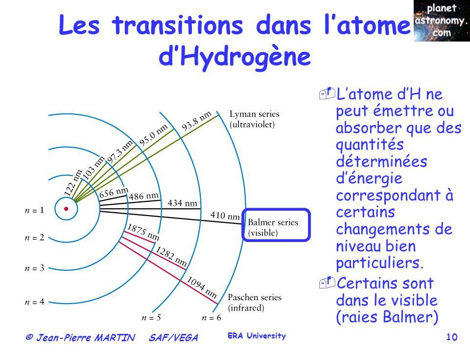 10 Les transitions dans latome dHydrogène ERA University Latome dH ne peut émettre ou absorber que des quantités déterminées dénergie correspondant à