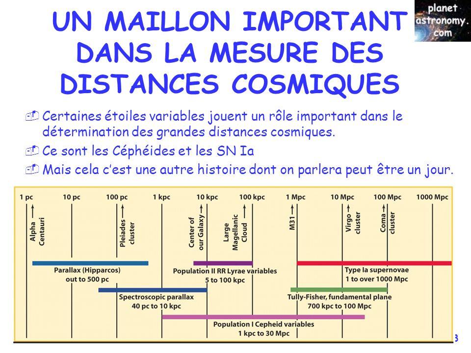 © Jean-Pierre MARTIN SAF/VEGA 108 UN MAILLON IMPORTANT DANS LA MESURE DES DISTANCES COSMIQUES Certaines étoiles variables jouent un rôle important dans le détermination des grandes distances cosmiques.