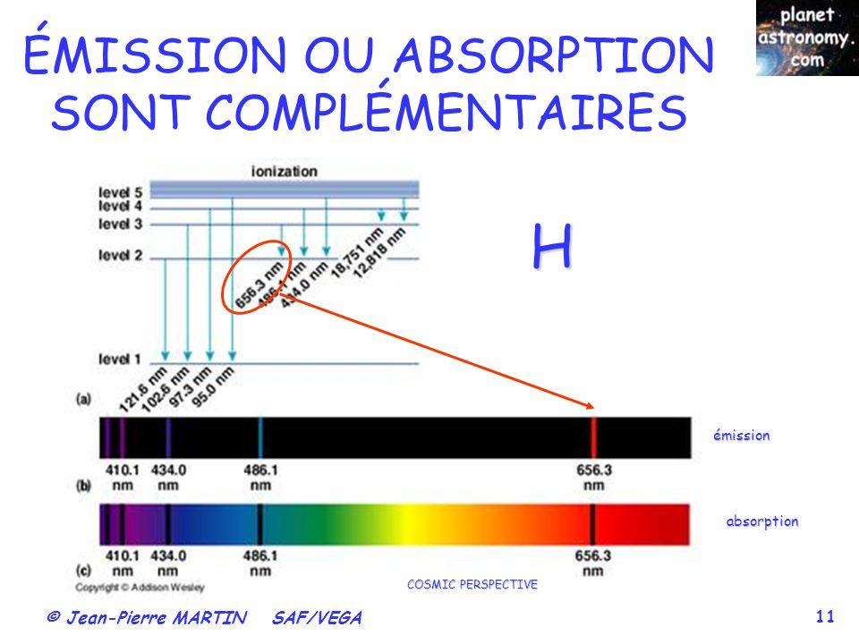© Jean-Pierre MARTIN SAF/VEGA 11 ÉMISSION OU ABSORPTION SONT COMPLÉMENTAIRES COSMIC PERSPECTIVE émission absorption H