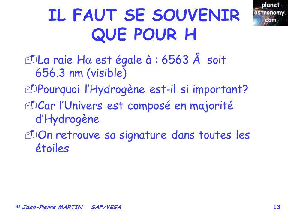 © Jean-Pierre MARTIN SAF/VEGA 13 IL FAUT SE SOUVENIR QUE POUR H La raie H est égale à : 6563 Å soit 656.3 nm (visible) Pourquoi lHydrogène est-il si i