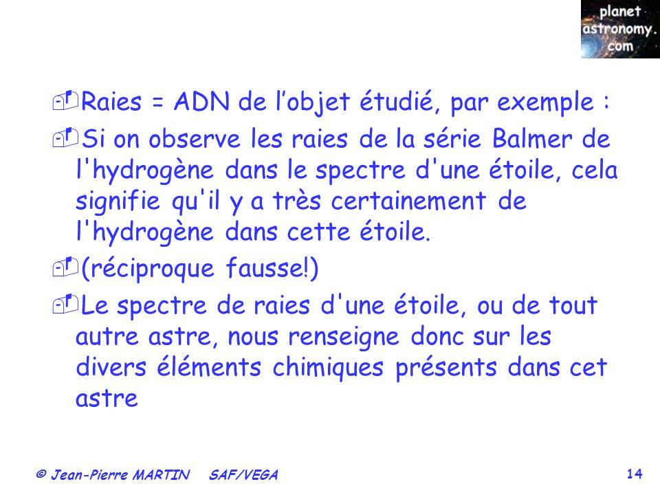 © Jean-Pierre MARTIN SAF/VEGA 14 Raies = ADN de lobjet étudié, par exemple : Si on observe les raies de la série Balmer de l'hydrogène dans le spectre