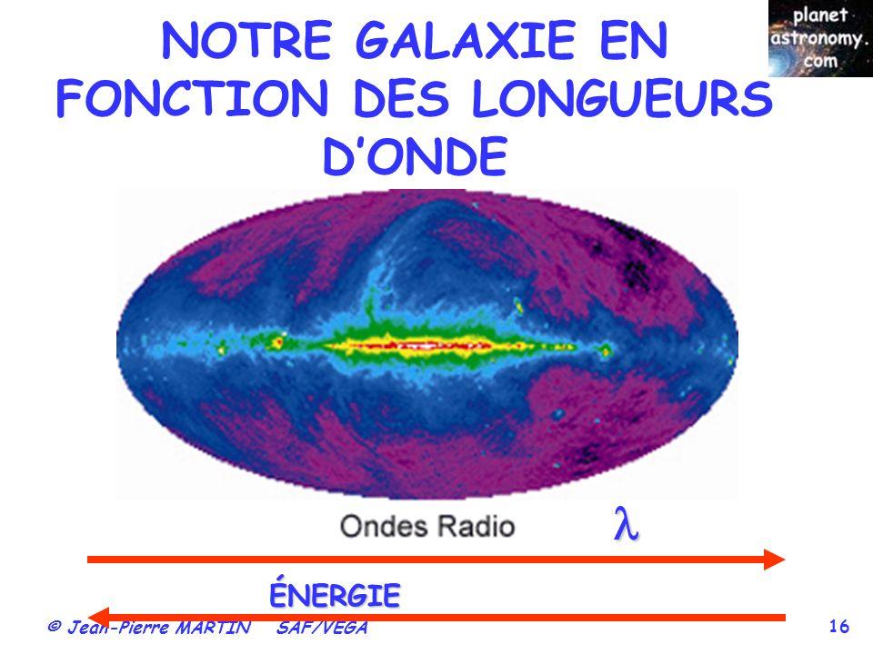 © Jean-Pierre MARTIN SAF/VEGA 16 NOTRE GALAXIE EN FONCTION DES LONGUEURS DONDE ÉNERGIE