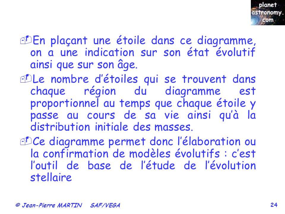 © Jean-Pierre MARTIN SAF/VEGA 24 En plaçant une étoile dans ce diagramme, on a une indication sur son état évolutif ainsi que sur son âge. Le nombre d