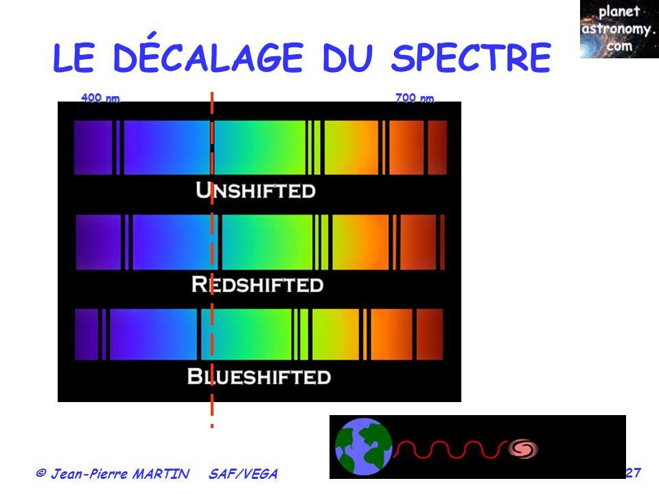 © Jean-Pierre MARTIN SAF/VEGA 27 LE DÉCALAGE DU SPECTRE 400 nm 700 nm