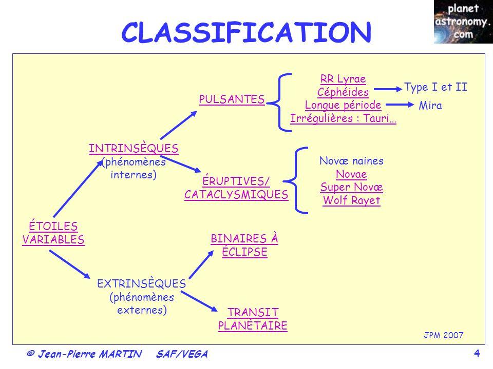 © Jean-Pierre MARTIN SAF/VEGA 5 POURQUOI LES ÉTOILES VARIABLES SONT IMPORTANTES Parmi les différents types détoiles variables : Binaires à éclipses : calcul des masses, ainsi que les rayons respectifs des composantes, en utilisant les lois de Newton.