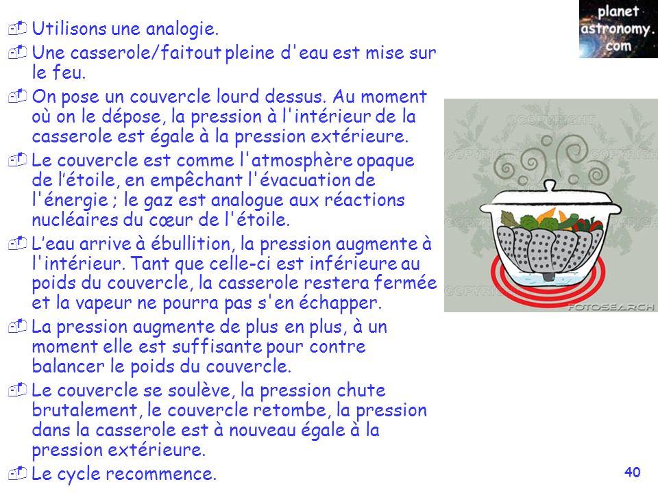 © Jean-Pierre MARTIN SAF/VEGA 40 Utilisons une analogie. Une casserole/faitout pleine d'eau est mise sur le feu. On pose un couvercle lourd dessus. Au