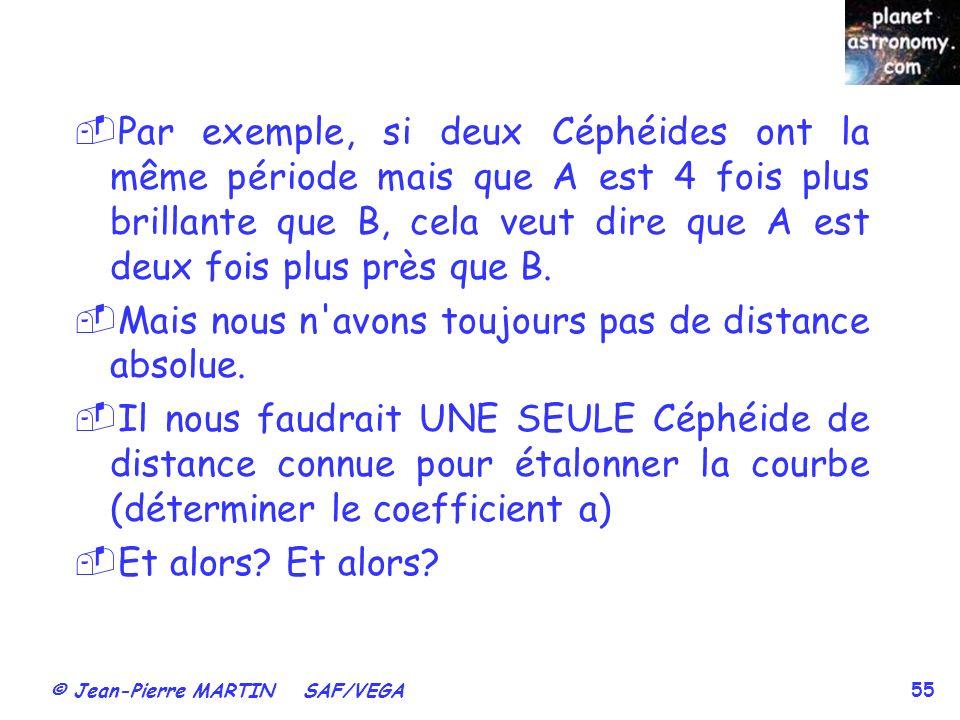 © Jean-Pierre MARTIN SAF/VEGA 55 Par exemple, si deux Céphéides ont la même période mais que A est 4 fois plus brillante que B, cela veut dire que A e
