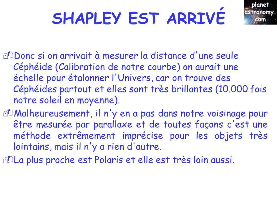 © Jean-Pierre MARTIN SAF/VEGA 56 SHAPLEY EST ARRIVÉ Donc si on arrivait à mesurer la distance d'une seule Céphéide (Calibration de notre courbe) on au
