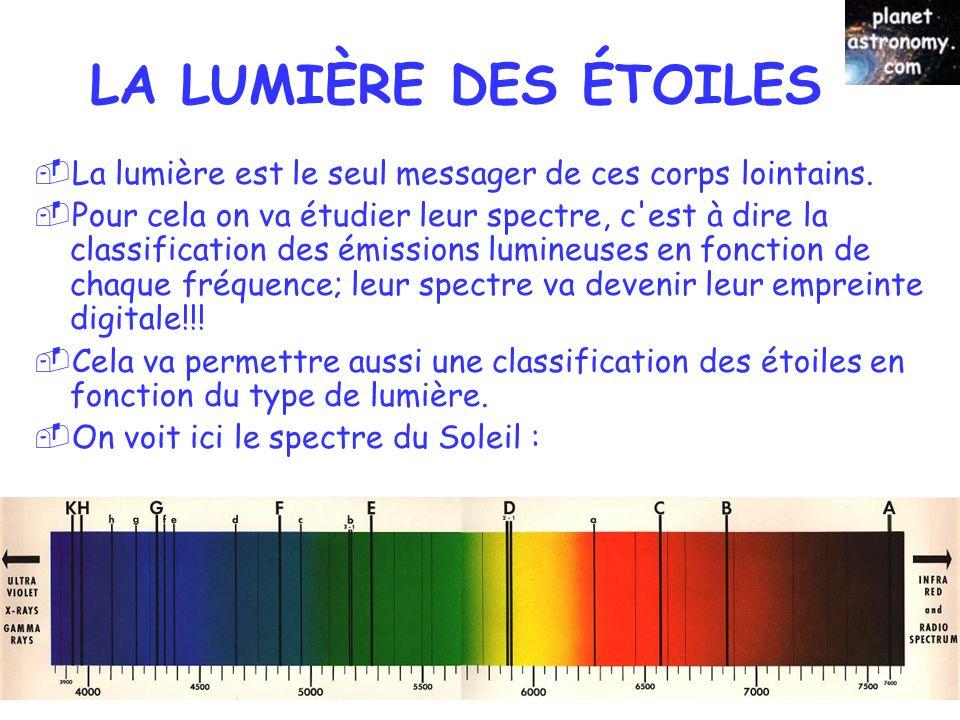 © Jean-Pierre MARTIN SAF/VEGA 6 LA LUMIÈRE DES ÉTOILES La lumière est le seul messager de ces corps lointains. Pour cela on va étudier leur spectre, c