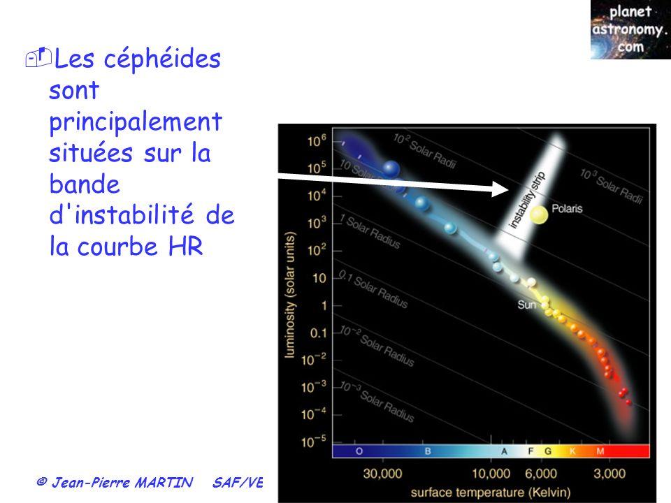 © Jean-Pierre MARTIN SAF/VEGA 63 Les céphéides sont principalement situées sur la bande d'instabilité de la courbe HR