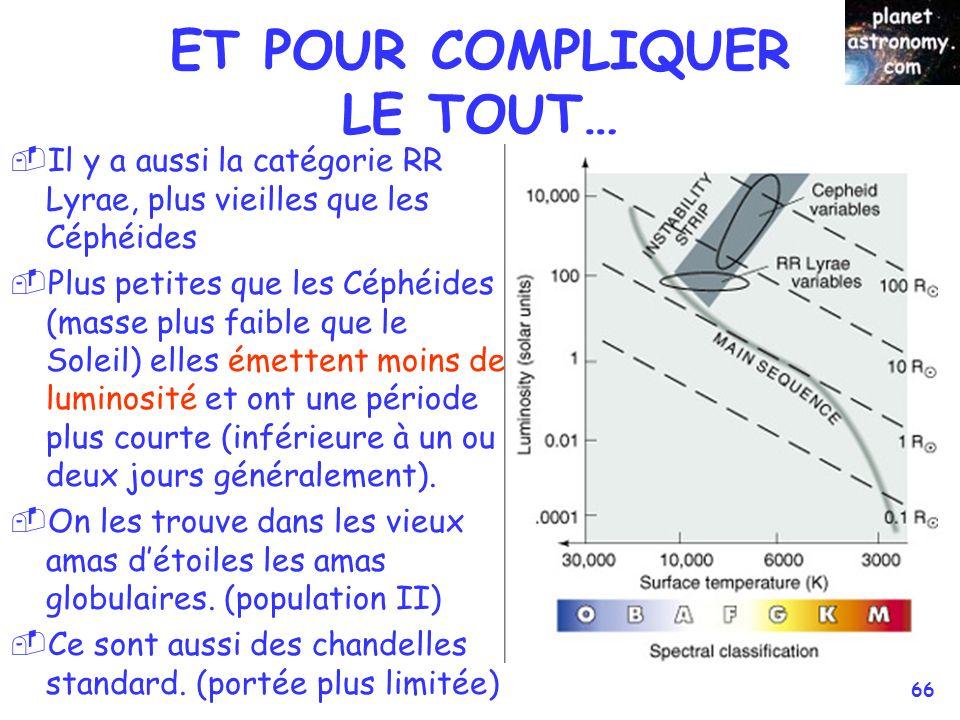 © Jean-Pierre MARTIN SAF/VEGA 66 ET POUR COMPLIQUER LE TOUT… Il y a aussi la catégorie RR Lyrae, plus vieilles que les Céphéides Plus petites que les