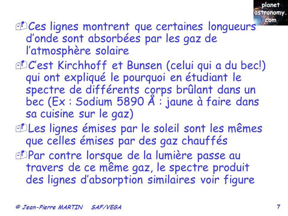 © Jean-Pierre MARTIN SAF/VEGA 7 Ces lignes montrent que certaines longueurs donde sont absorbées par les gaz de latmosphère solaire Cest Kirchhoff et