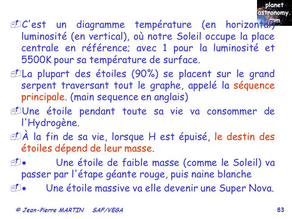 © Jean-Pierre MARTIN SAF/VEGA 83 C est un diagramme température (en horizontal) luminosité (en vertical), où notre Soleil occupe la place centrale en référence; avec 1 pour la luminosité et 5500K pour sa température de surface.