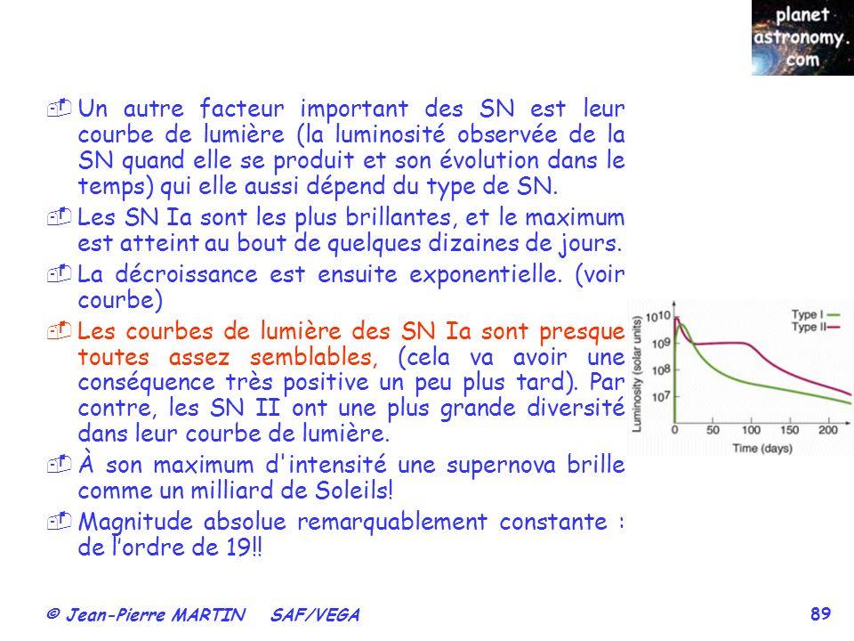 © Jean-Pierre MARTIN SAF/VEGA 89 Un autre facteur important des SN est leur courbe de lumière (la luminosité observée de la SN quand elle se produit e