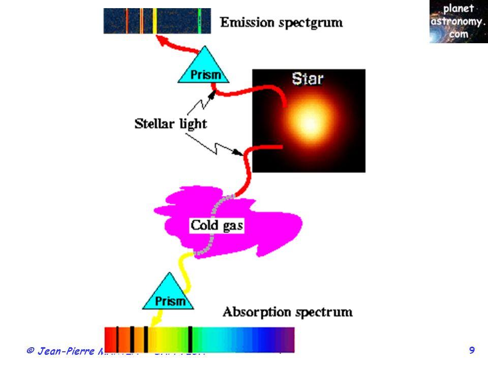 © Jean-Pierre MARTIN SAF/VEGA 70 Les étoiles de type T-Tauri : étoiles jeunes (<10 Ma) avec variation brusque de leur luminosité.