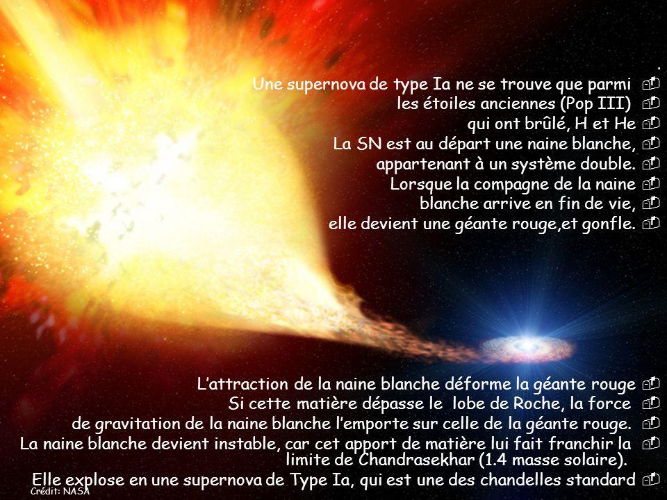 © Jean-Pierre MARTIN SAF/VEGA 93 Crédit: NASA. Une supernova de type Ia ne se trouve que parmi les étoiles anciennes (Pop III) qui ont brûlé, H et He
