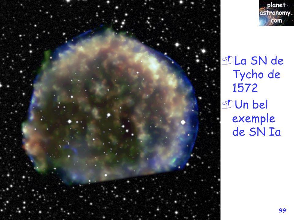 © Jean-Pierre MARTIN SAF/VEGA 99 La SN de Tycho de 1572 Un bel exemple de SN Ia