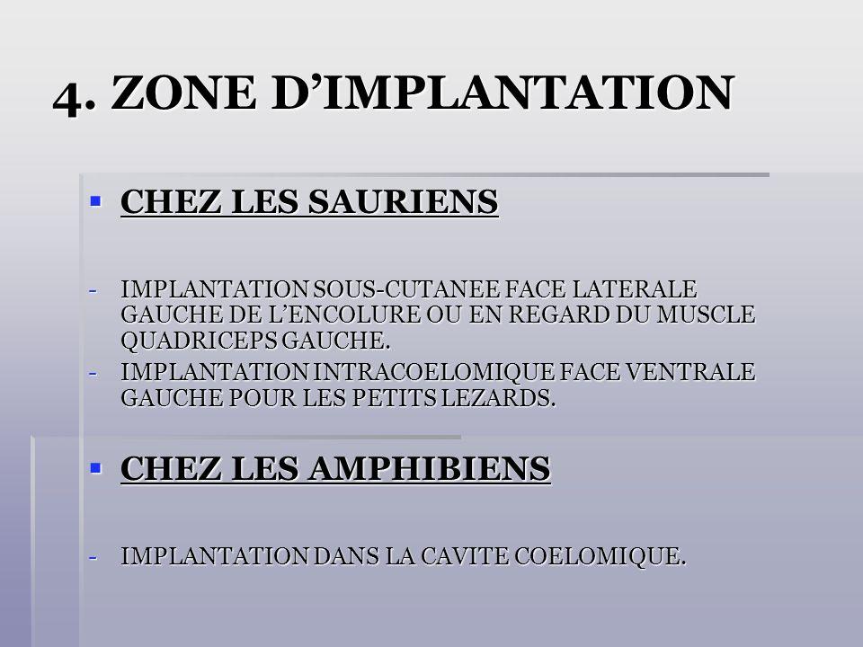 4. ZONE DIMPLANTATION CHEZ LES SAURIENS CHEZ LES SAURIENS -IMPLANTATION SOUS-CUTANEE FACE LATERALE GAUCHE DE LENCOLURE OU EN REGARD DU MUSCLE QUADRICE