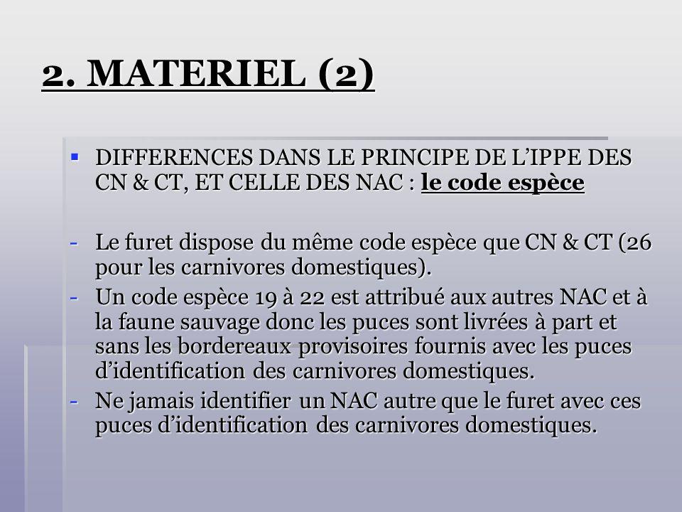 2. MATERIEL (2) DIFFERENCES DANS LE PRINCIPE DE LIPPE DES CN & CT, ET CELLE DES NAC : le code espèce DIFFERENCES DANS LE PRINCIPE DE LIPPE DES CN & CT