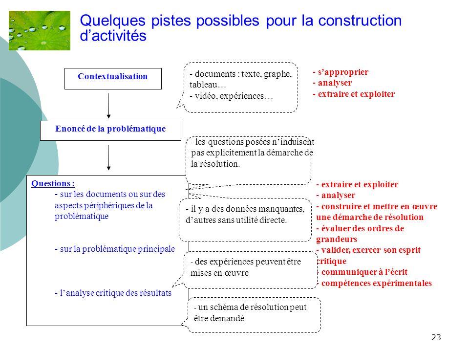 23 Quelques pistes possibles pour la construction dactivités Enoncé de la problématique Contextualisation Questions : - sur les documents ou sur des a
