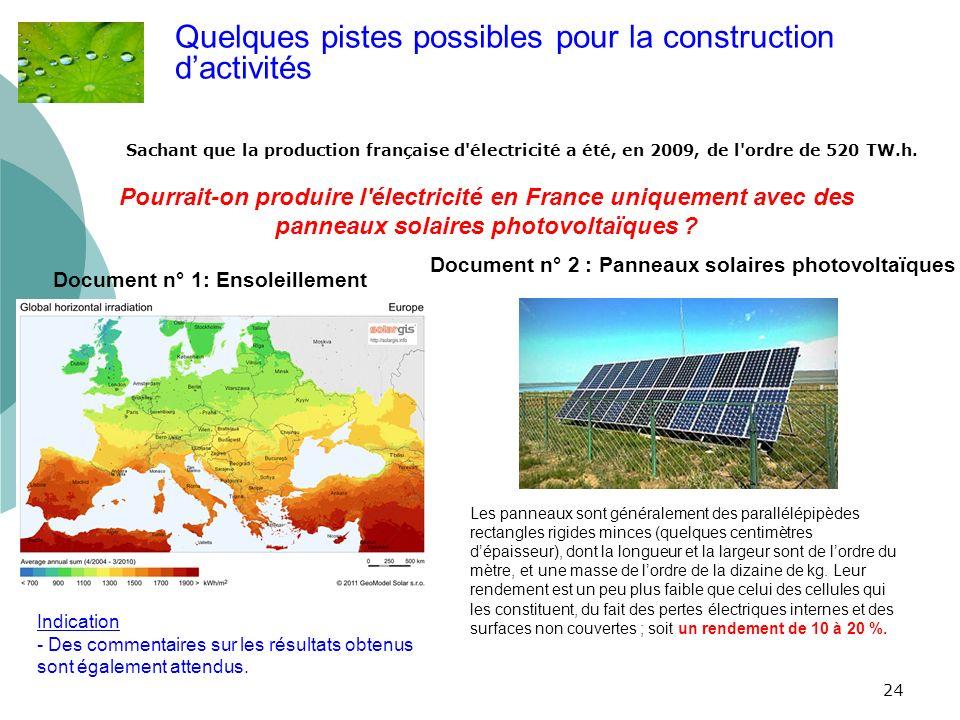 24 Quelques pistes possibles pour la construction dactivités Pourrait-on produire l'électricité en France uniquement avec des panneaux solaires photov