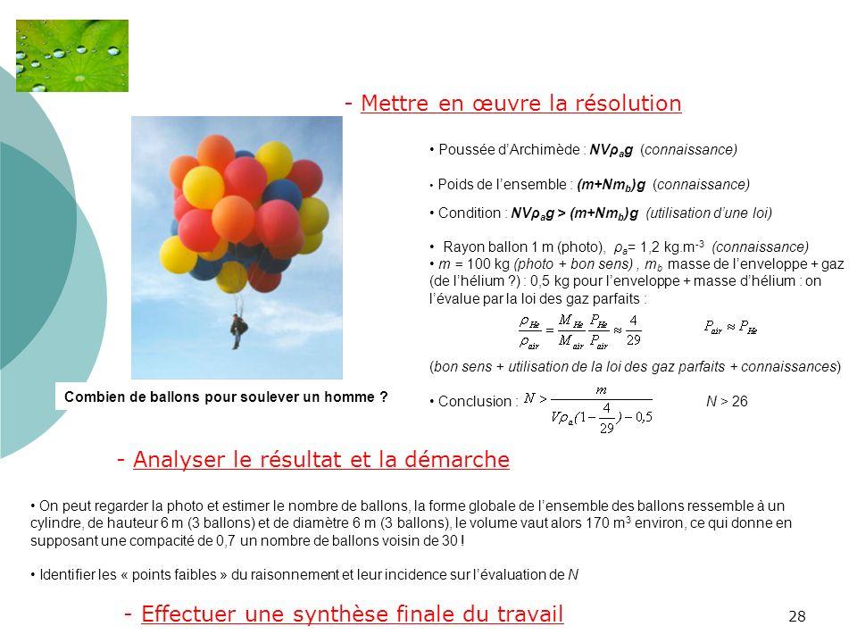 28 Combien de ballons pour soulever un homme ? - Mettre en œuvre la résolution Poussée dArchimède : NVρ a g (connaissance) Poids de lensemble : (m+Nm