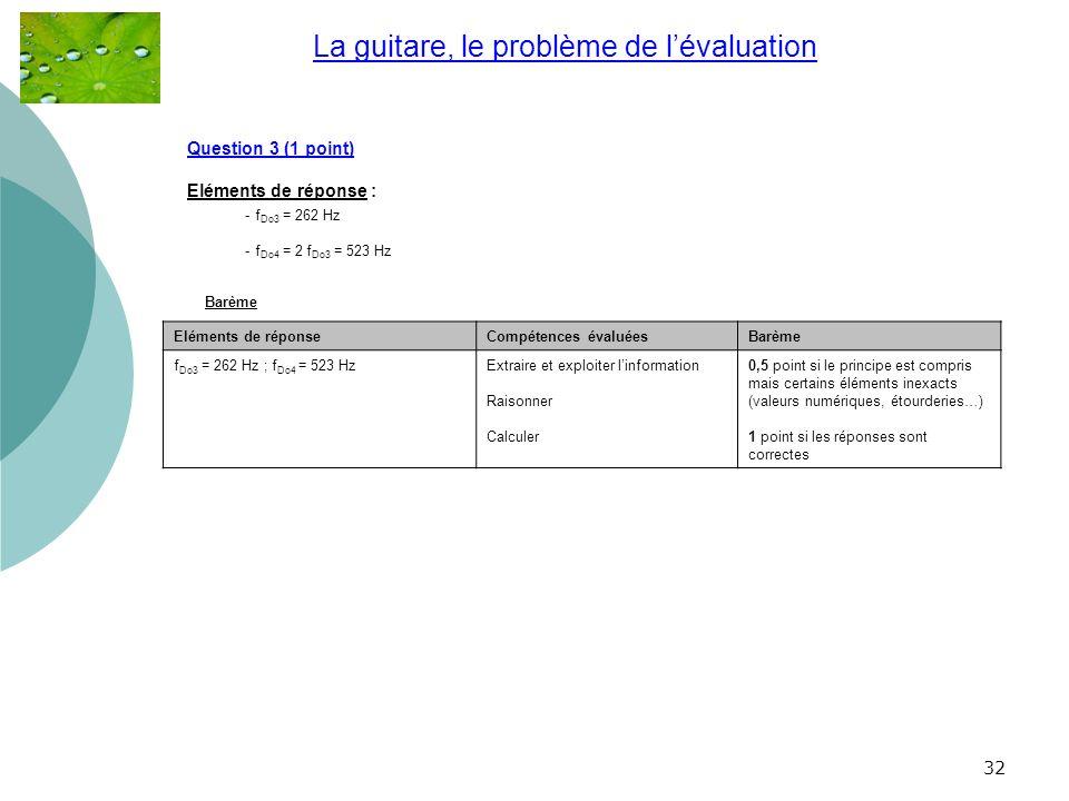 32 La guitare, le problème de lévaluation.. Question 3 (1 point) Eléments de réponse : Barème - f Do3 = 262 Hz - f Do4 = 2 f Do3 = 523 Hz Eléments de