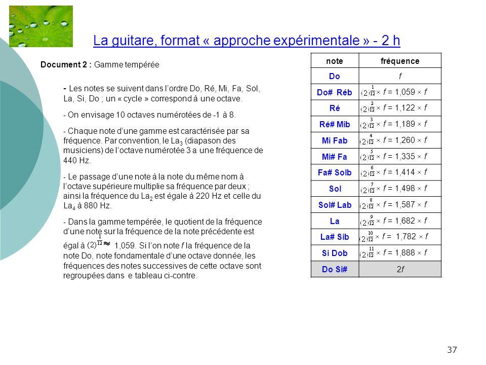 37 La guitare, format « approche expérimentale » - 2 h.. Document 2 : Gamme tempérée - Les notes se suivent dans lordre Do, Ré, Mi, Fa, Sol, La, Si, D