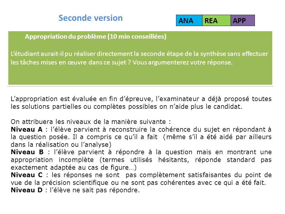 Seconde version ANAREAAPP Appropriation du problème (10 min conseillées) Létudiant aurait-il pu réaliser directement la seconde étape de la synthèse s