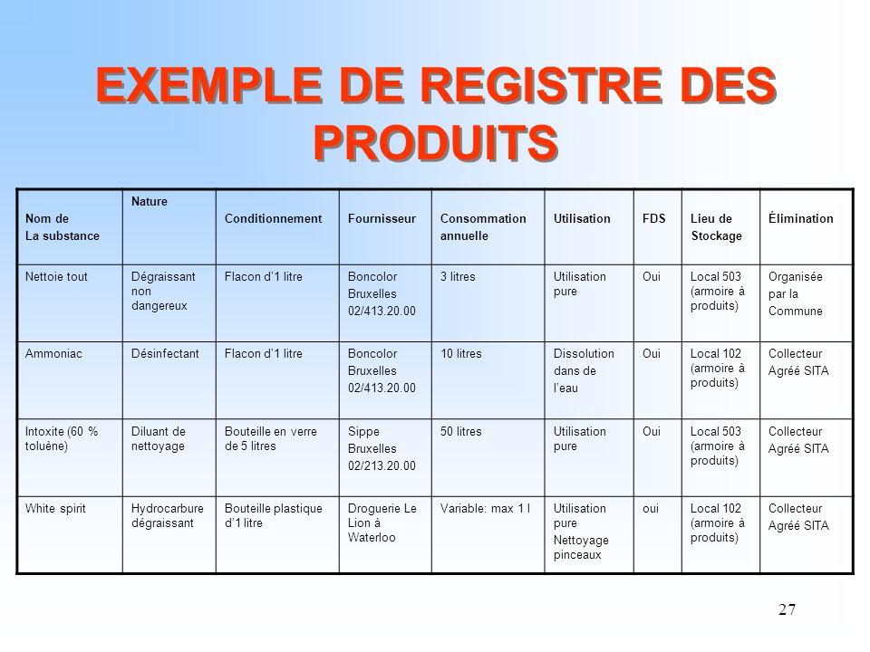 27 EXEMPLE DE REGISTRE DES PRODUITS Nom de La substance Nature ConditionnementFournisseurConsommation annuelle UtilisationFDSLieu de Stockage Éliminat