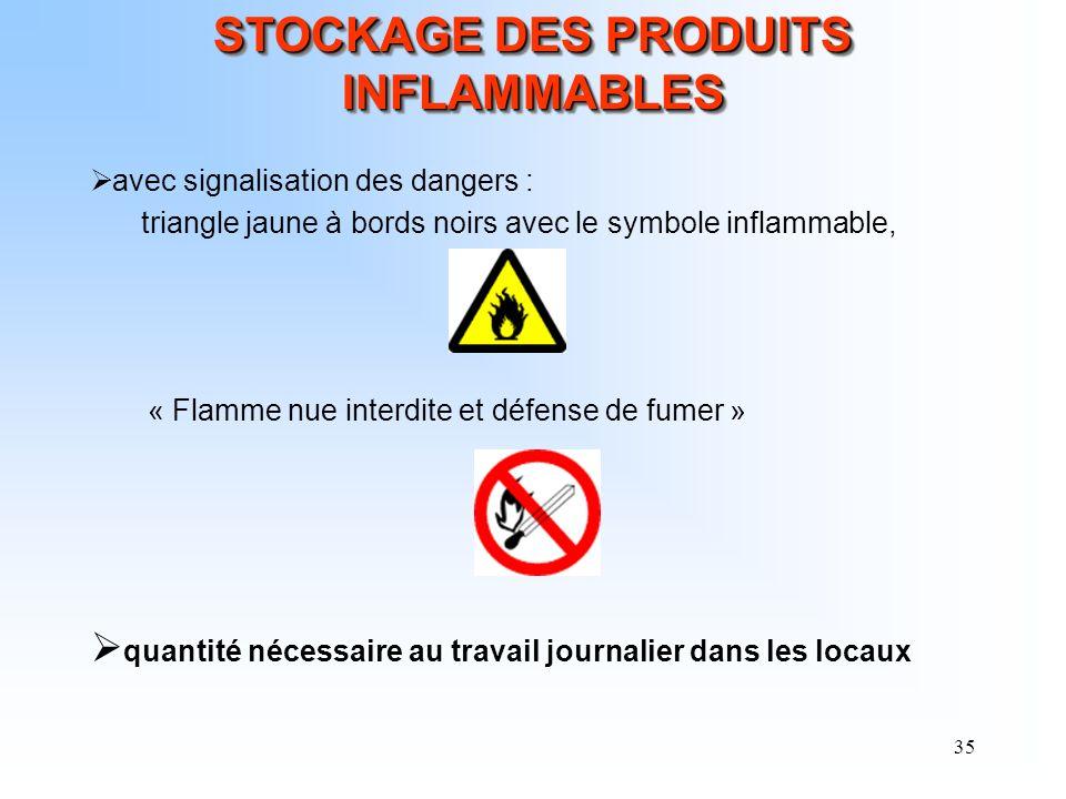35 avec signalisation des dangers : triangle jaune à bords noirs avec le symbole inflammable, « Flamme nue interdite et défense de fumer » quantité né