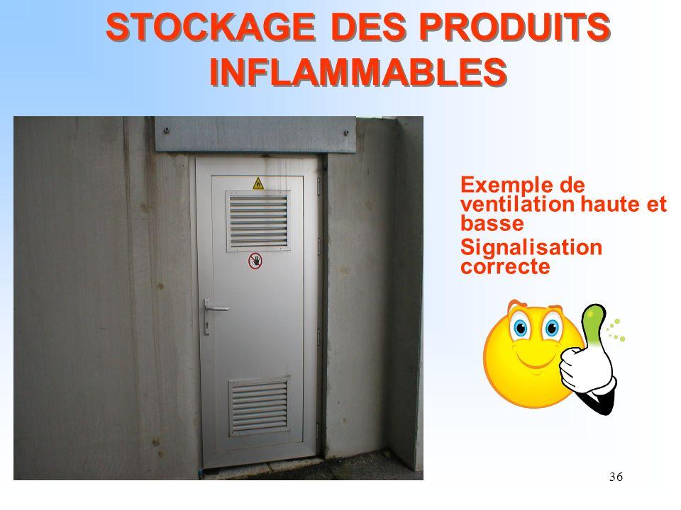 36 STOCKAGE DES PRODUITS INFLAMMABLES Exemple de ventilation haute et basse Signalisation correcte
