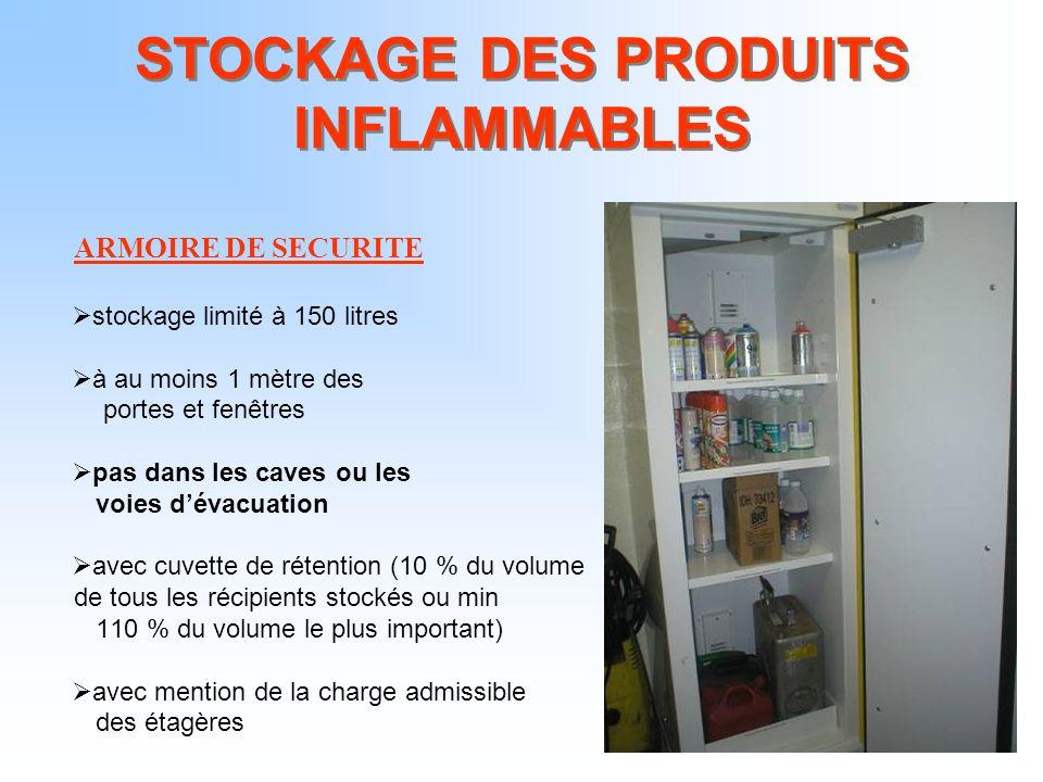 41 STOCKAGE DES PRODUITS INFLAMMABLES ARMOIRE DE SECURITE stockage limité à 150 litres à au moins 1 mètre des portes et fenêtres pas dans les caves ou