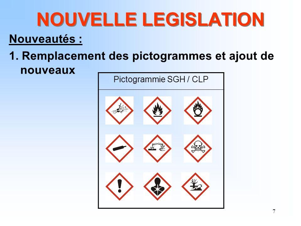 7 NOUVELLE LEGISLATION Nouveautés : 1. Remplacement des pictogrammes et ajout de nouveaux Pictogrammie SGH / CLP
