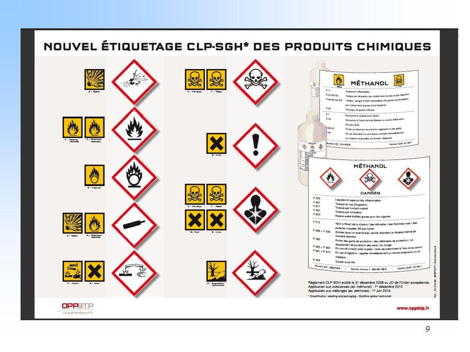 60 NUMEROS DE TELEPHONE UTILES Centre anti-poisons : 070/245 245 Aide médicale urgente : 112