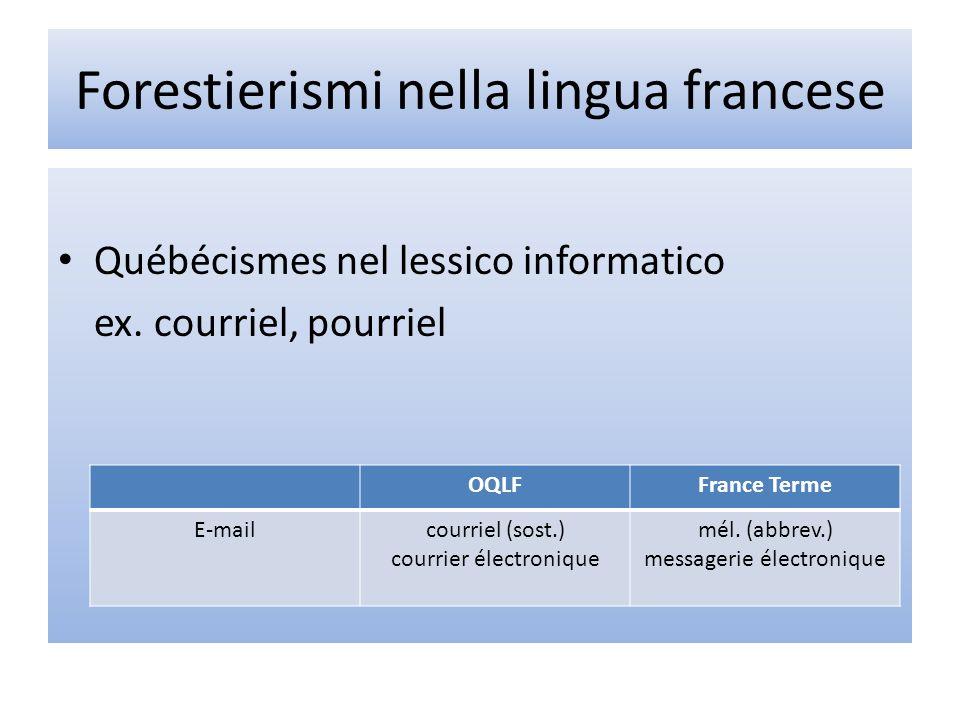 Forestierismi nella lingua francese Québécismes nel lessico informatico ex. courriel, pourriel OQLFFrance Terme E-mailcourriel (sost.) courrier électr