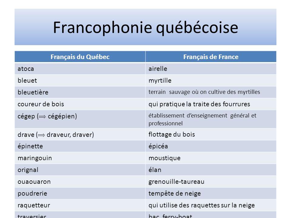 Francophonie québécoise Français du QuébecFrançais de France atocaairelle bleuetmyrtille bleuetière terrain sauvage où on cultive des myrtilles coureu