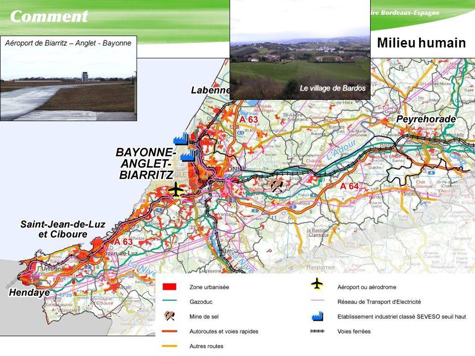Milieu humain Le village de Bardos Aéroport de Biarritz – Anglet - Bayonne