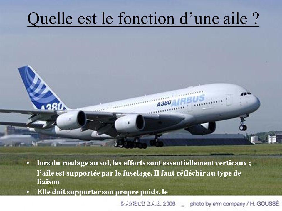 5 Quelle est le fonction dune aile ? lors du roulage au sol, les efforts sont essentiellement verticaux ; laile est supportée par le fuselage. Il faut