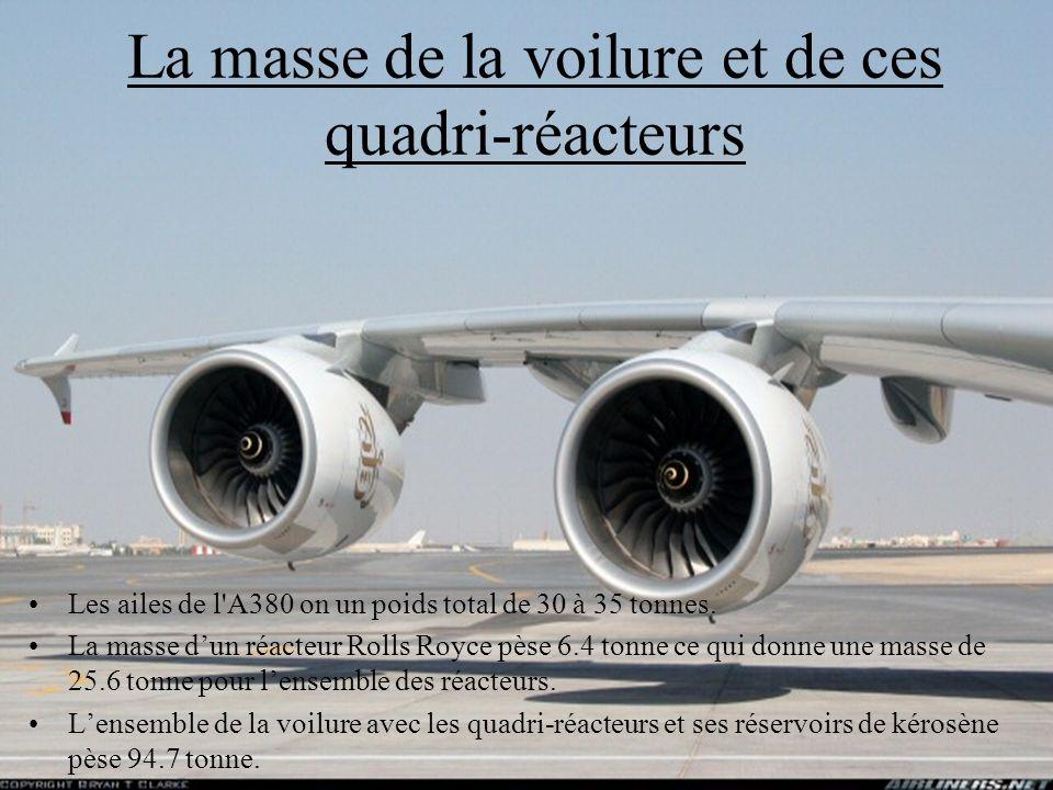 9 La masse de la voilure et de ces quadri-réacteurs Les ailes de l'A380 on un poids total de 30 à 35 tonnes. La masse dun réacteur Rolls Royce pèse 6.