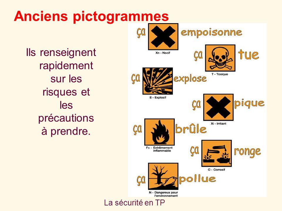 La sécurité en TP Anciens pictogrammes Ils renseignent rapidement sur les risques et les précautions à prendre.