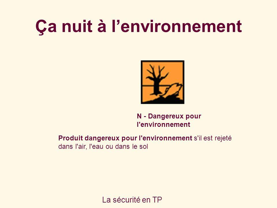 La sécurité en TP N - Dangereux pour l environnement Produit dangereux pour l environnement s il est rejeté dans l air, l eau ou dans le sol Ça nuit à lenvironnement