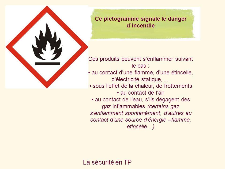 La sécurité en TP Ces produits peuvent senflammer suivant le cas : au contact dune flamme, dune étincelle, délectricité statique, … sous leffet de la chaleur, de frottements au contact de lair au contact de leau, sils dégagent des gaz inflammables (certains gaz senflamment spontanément, dautres au contact dune source dénergie –flamme, étincelle…) Ce pictogramme signale le danger dincendie