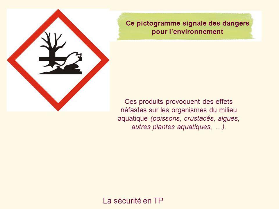 La sécurité en TP Ce pictogramme signale des dangers pour lenvironnement Ces produits provoquent des effets néfastes sur les organismes du milieu aquatique (poissons, crustacés, algues, autres plantes aquatiques, …).