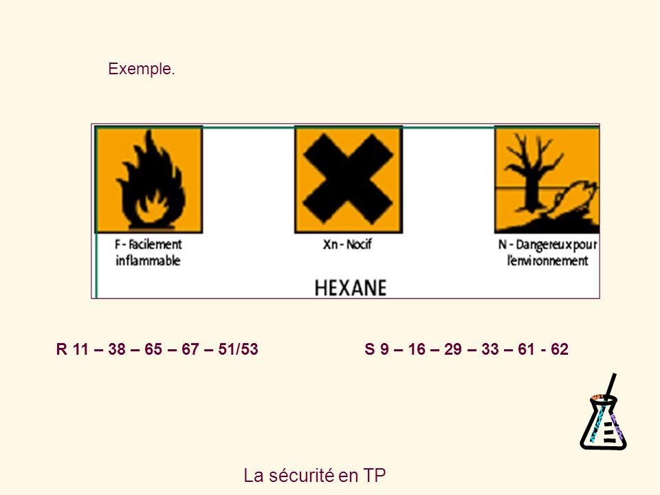 La sécurité en TP Exemple. R 11 – 38 – 65 – 67 – 51/53 S 9 – 16 – 29 – 33 – 61 - 62