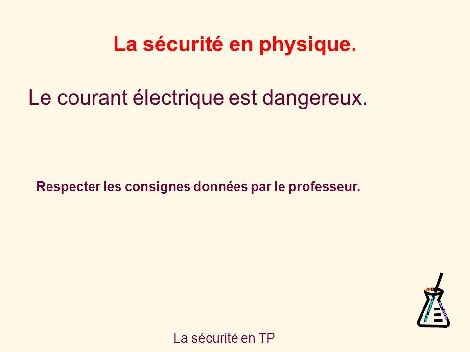 La sécurité en TP La sécurité en physique.Le courant électrique est dangereux.