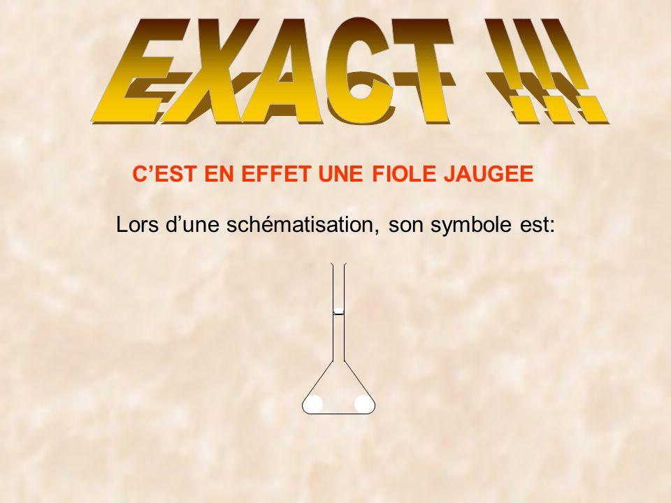 CEST EN EFFET UNE FIOLE JAUGEE Lors dune schématisation, son symbole est: