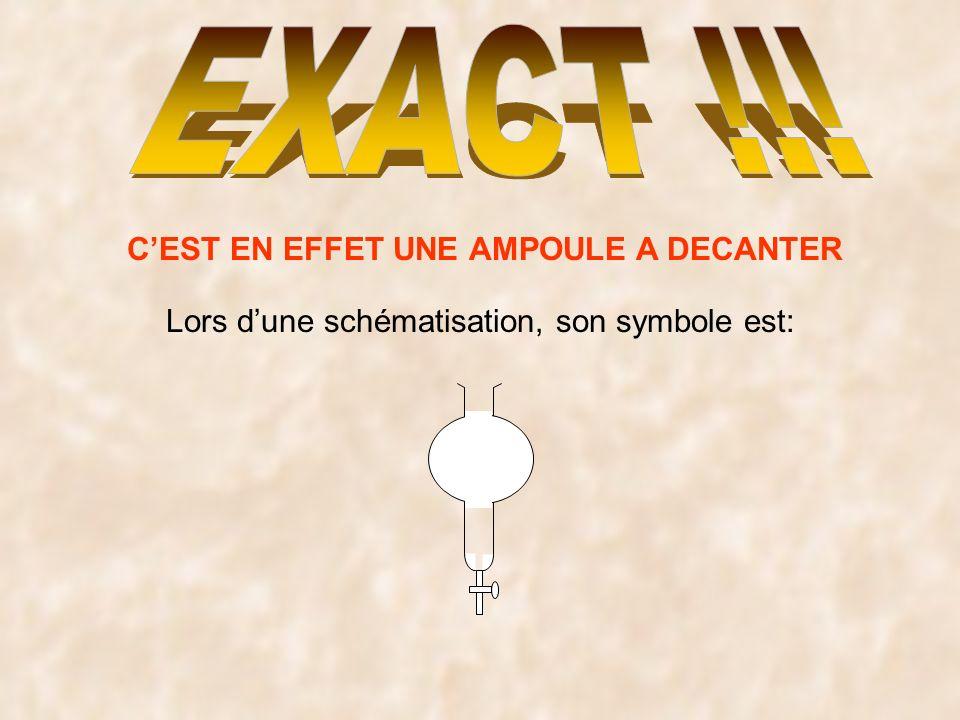 CEST EN EFFET UNE AMPOULE A DECANTER Lors dune schématisation, son symbole est:
